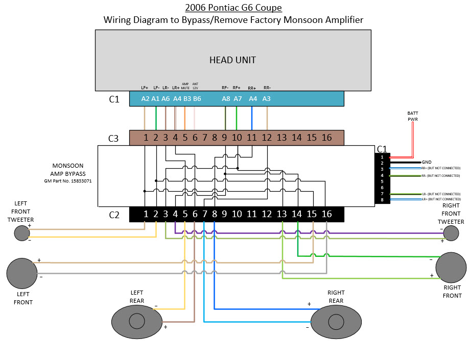 2008 Pontiac G6 Stereo Wiring Diagram - Wiring Diagram